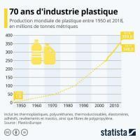 No cesa la abrumadora acumulación de residuos de plástico que sofoca al medio ambiente