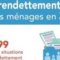 6eb6d22c3ec086 Élysée   la boutique en ligne a rapporté 90.000€ en 4 mois ...